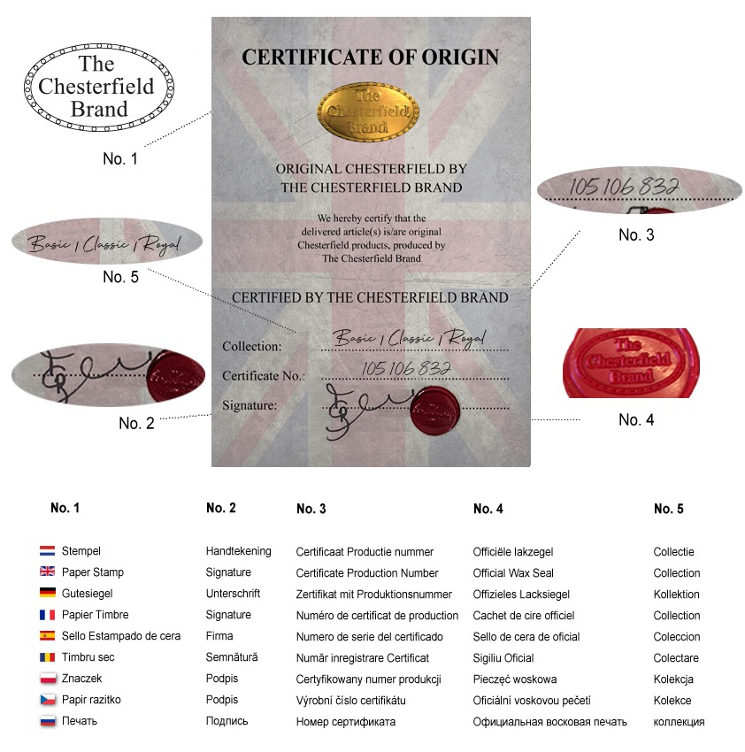 Chesterfield Certificate of Origin